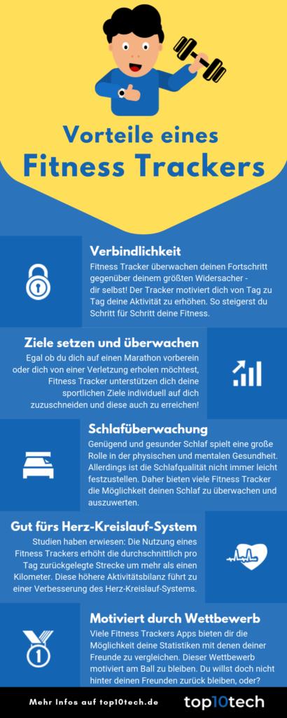 Vorteile eines Fitness Trackers in der Infografik